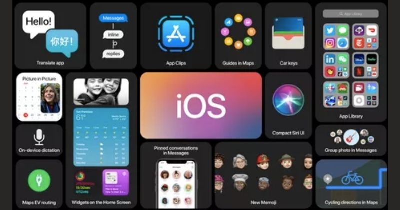 iOS 14: Release Date, Features And Other Details!