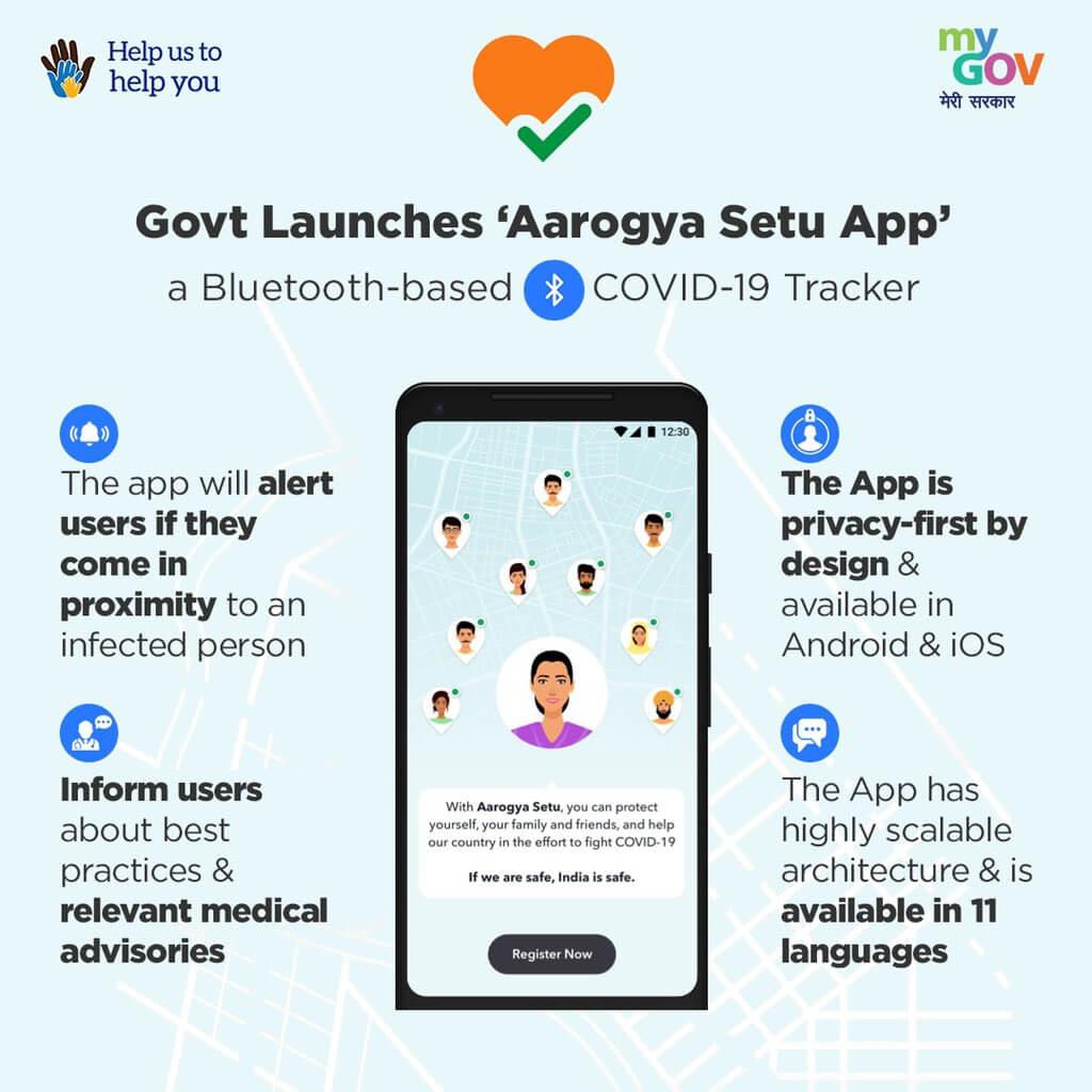 Contact Tracing App Aarogya Setu