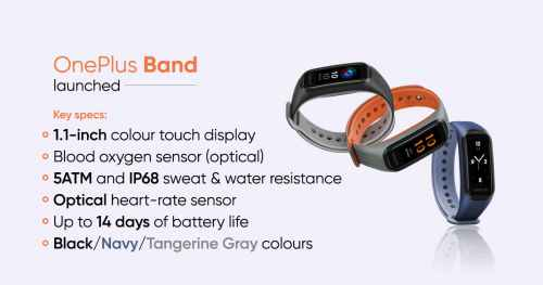 OnePlus Band On Sale in India on Amazon, Flipkart & OnePlus Website